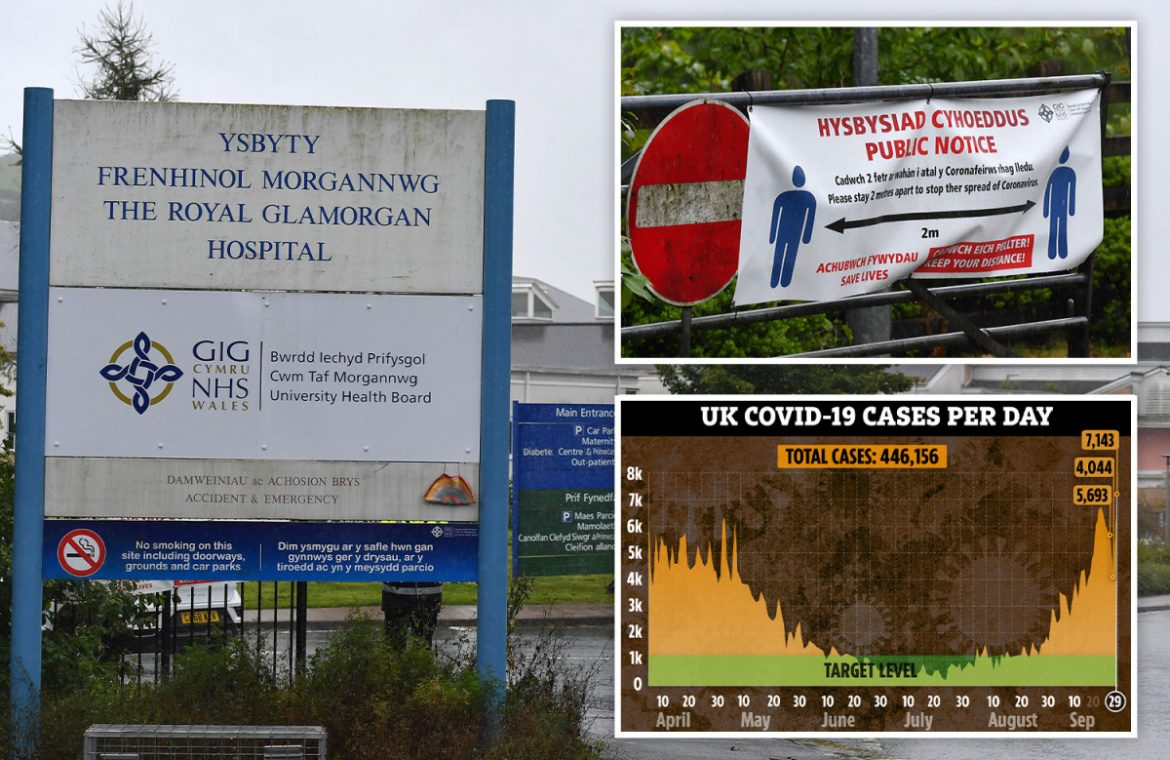Eight dead, six fighting for life in a Corona virus outbreak at Welsh Hospital 'due to super-scattering'