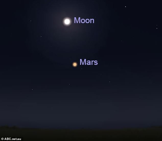 Mars and the Moon are slated to make a show tonight that it's out of this world.  The red planet is making its closest approach to Earth and when the lunar orb rises, the two will appear to be hanging close to each other in the night sky.