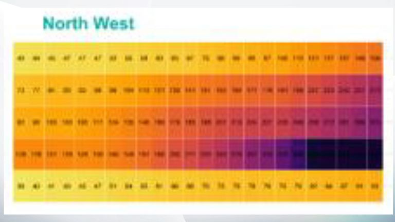The darker colors on the northwest heat map show how the virus can spread to older age groups