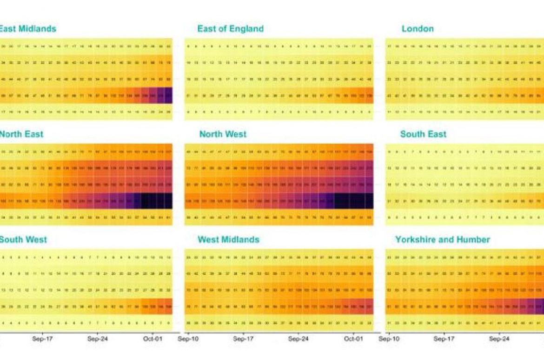 Coronavirus age group heat map