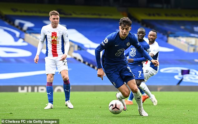 Kai Havertz can make strides in the coming weeks after appearing outside the Chelsea squad