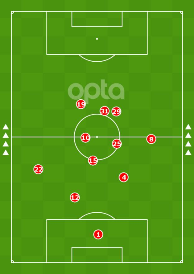 An image showing the right-wing Havertz center in his scoring appearance for Leverkusen in the Europa League semi-final against Inter Milan and his progress with the German club