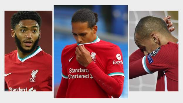 Liverpool injury problems: Do the Reds need to sign a defender?
