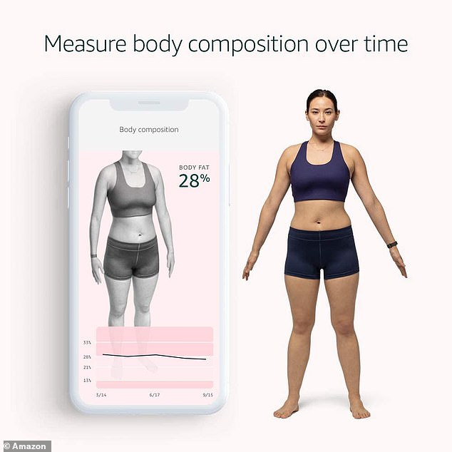Users can also upload a semi-nude photo of themselves to the companion app, which is analyzed by the AI to determine their body composition.  Not only does the app display the percentage of body fat, but it also shows users how they will take care of after shedding some pounds