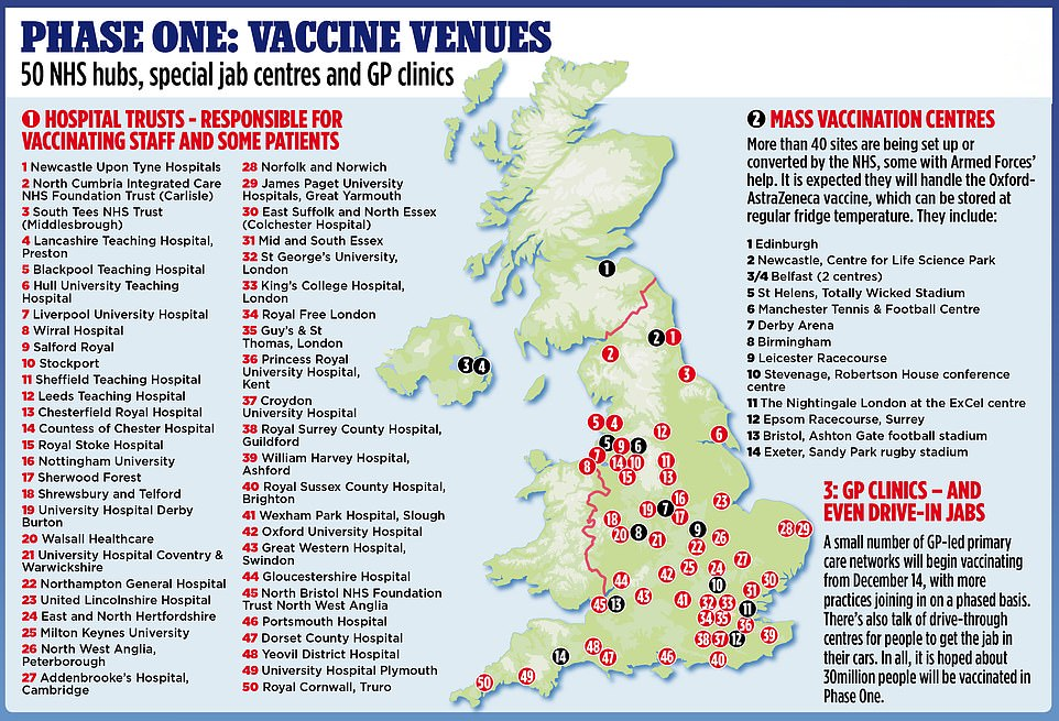 The infographic shows where in the country the 50 NHS centers, private vaccination centers, and GP clinics are offering the vaccine next week.