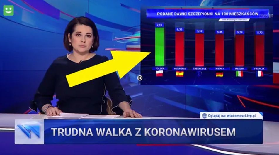 "The new manipulation of ""news"".  O2 - TVP posts hit the network"