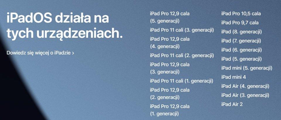 iPadOS 15 iPad Tablets List